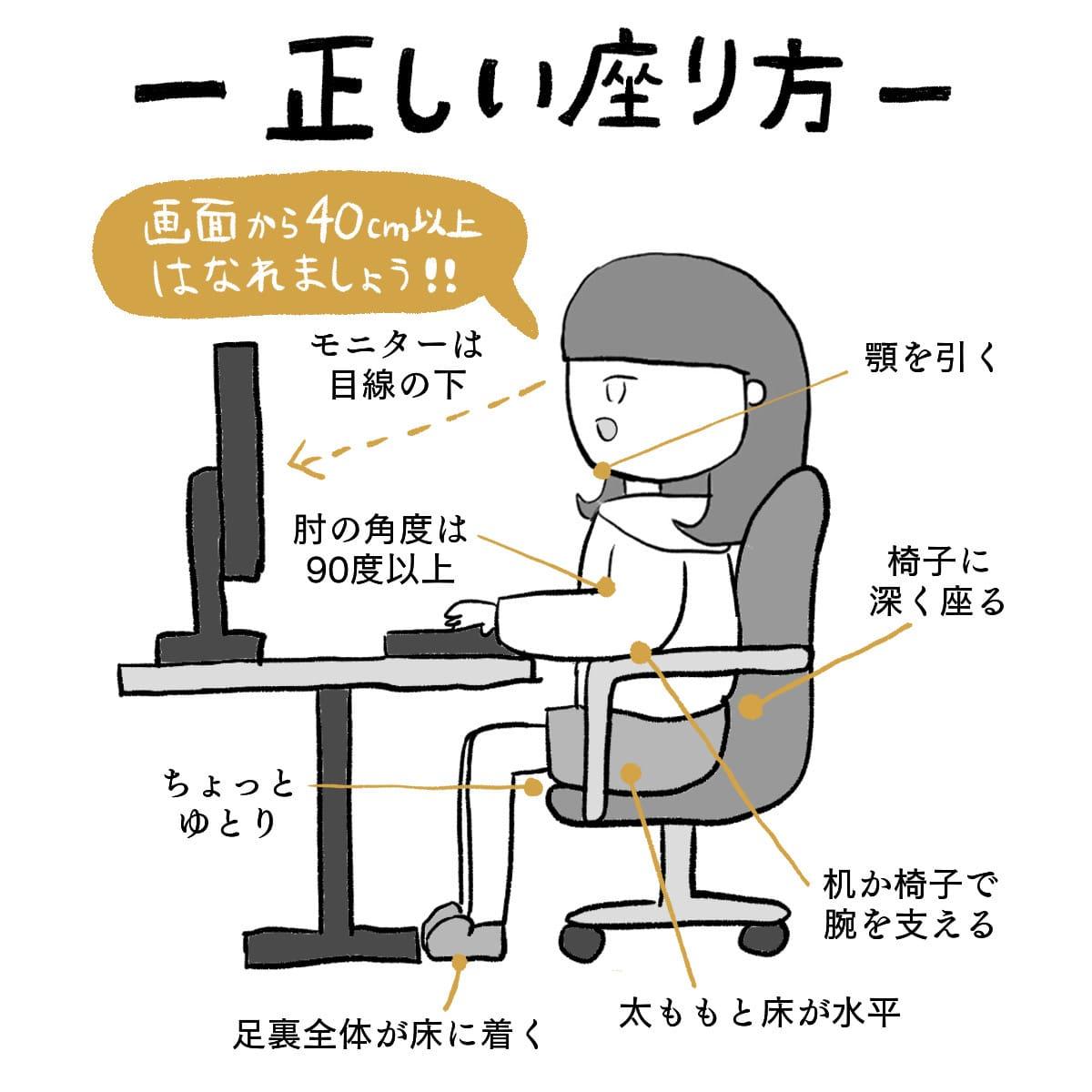 正しい椅子の座り方 デスクチェア